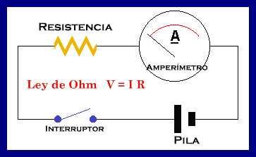 Fotos de Clases particulares de biofísica cbc 2