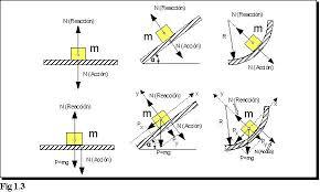 Fotos de Clases particulares de biofísica cbc 4
