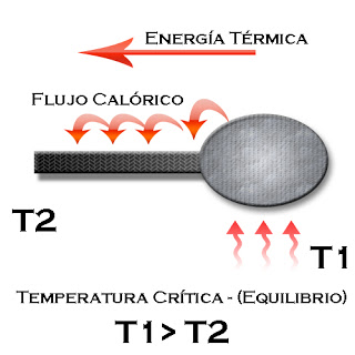 Fotos de Clases particulares de biofísica cbc 3